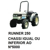 RUNNER 250 CHASSI IGUAL OU INFERIOR A 5000